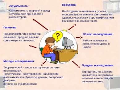 Проблема: Необходимость выявления уровня отрицательного влияния компьютера на...