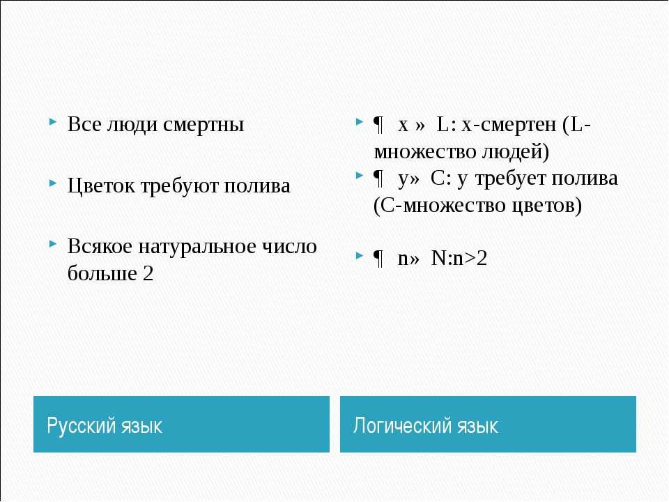 Русский язык Логический язык Все люди смертны Цветок требуют полива Всякое на...