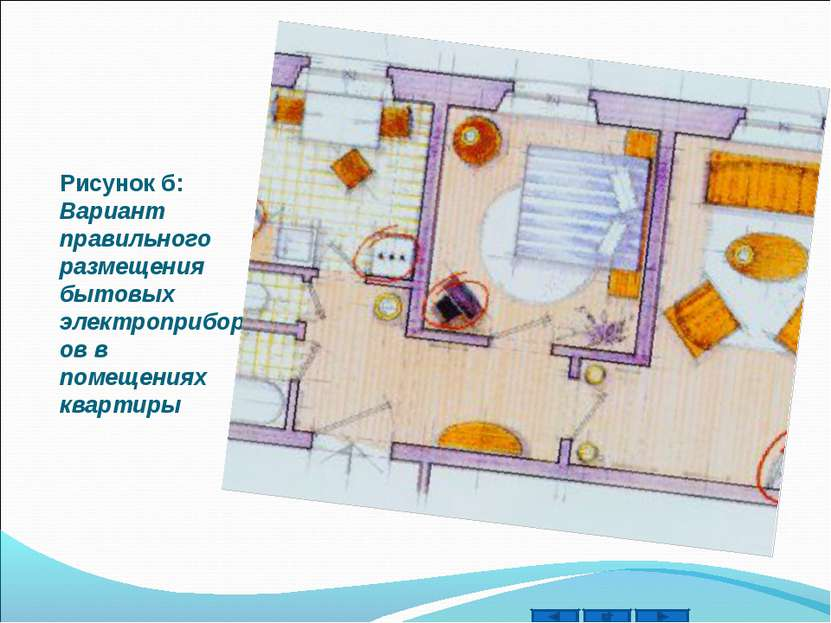 Рисунок б: Вариант правильного размещения бытовых электроприборов в помещения...