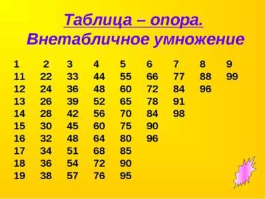 Таблица – опора. Внетабличное умножение 1 2 3 4 5 6 7 8 9 11 22 33 44 55 66 7...