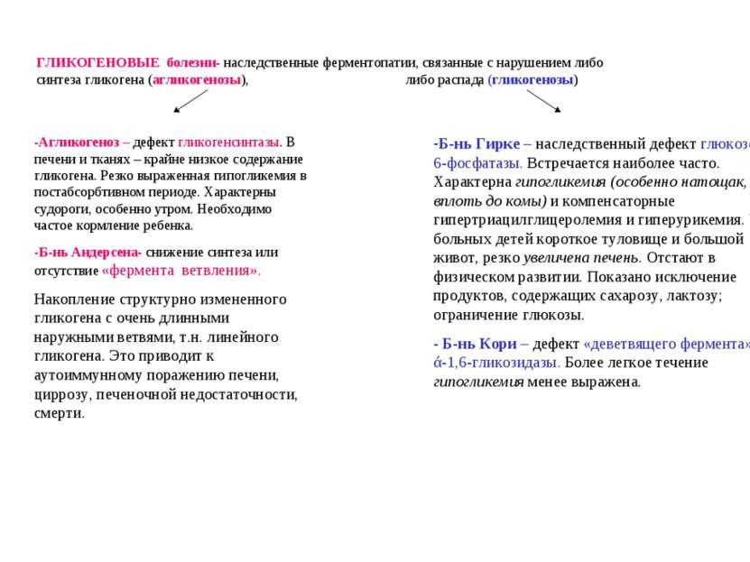ГЛИКОГЕНОВЫЕ болезни- наследственные ферментопатии, связанные с нарушением ли...