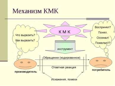 Механизм КМК