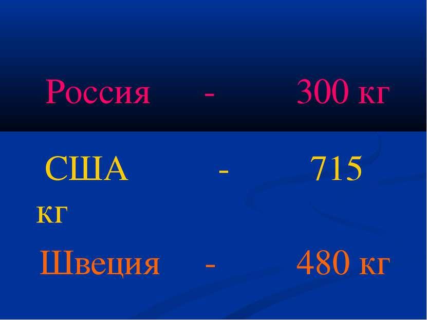 Россия - 300 кг США - 715 кг Швеция - 480 кг