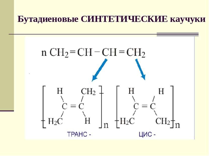 Бутадиеновые СИНТЕТИЧЕСКИЕ каучуки