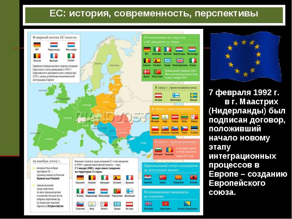 ЕС: история, современность, перспективы 7 февраля 1992 г. в г. Маастрих (Ниде...