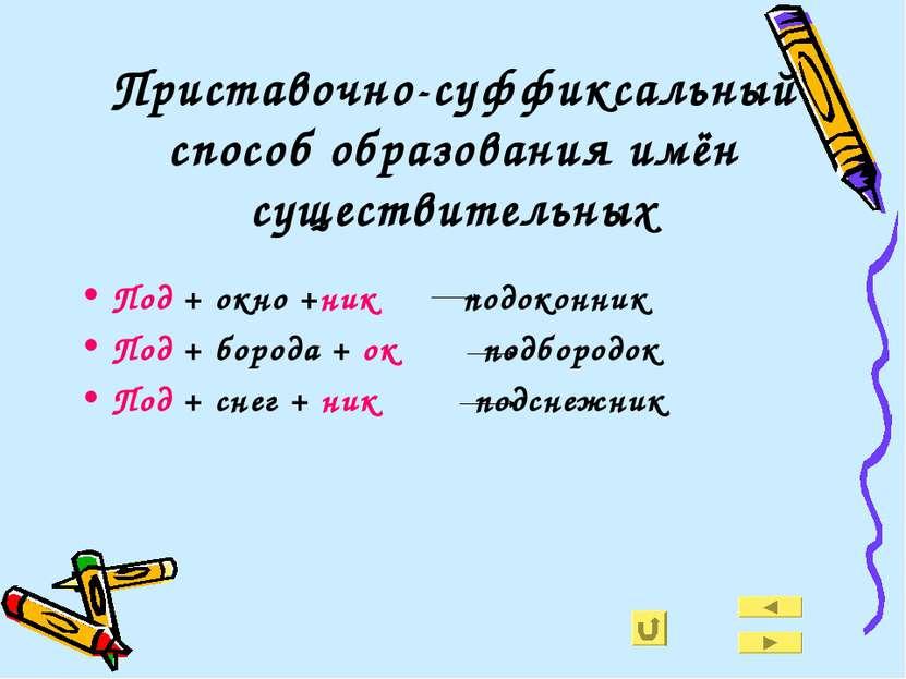 Приставочно-суффиксальный способ образования имён существительных Под + окно ...