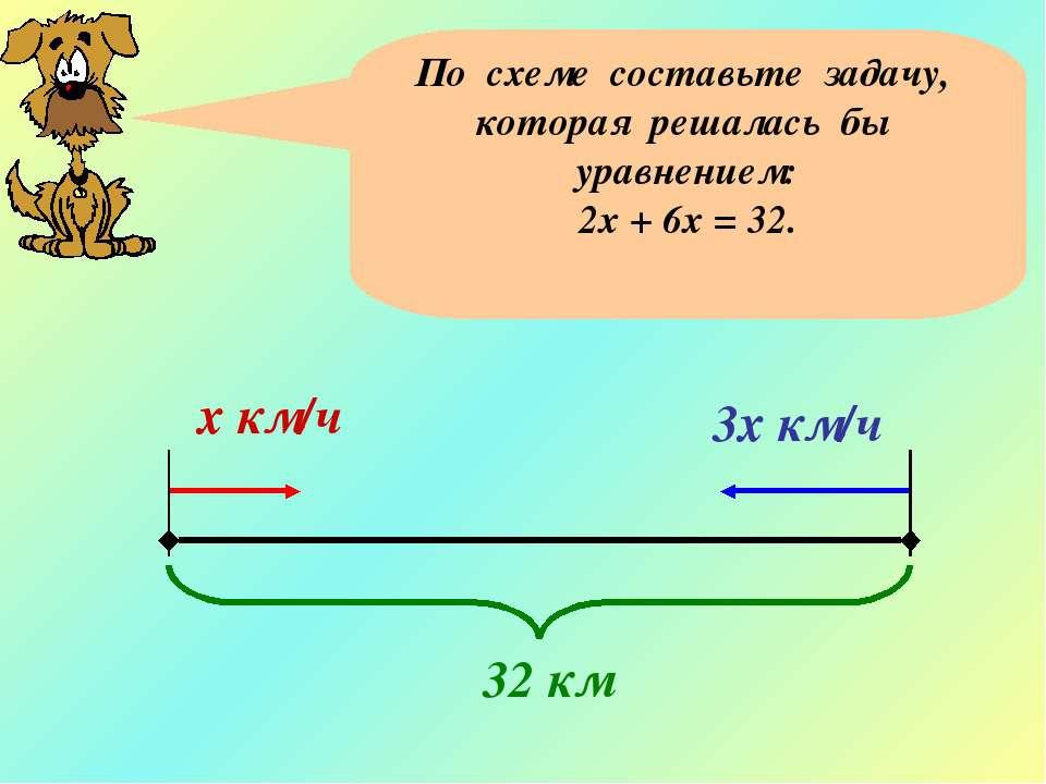 По схеме составьте задачу, которая решалась бы уравнением: 2х + 6х = 32. х км...