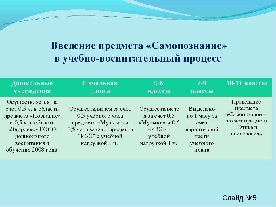 Введение предмета «Самопознание» в учебно-воспитательный процесс Слайд №5 Дош...