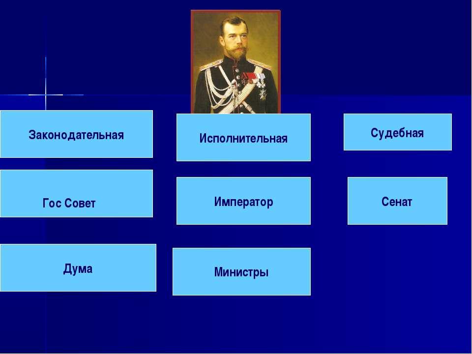 Гос Совет Дума Законодательная Исполнительная Император Министры Судебная Сенат
