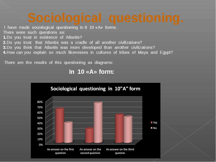 Sociological questioning. I have made sociological questioning in 8 10 «А» fo...