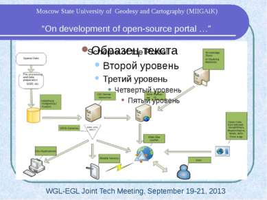 "WGL-EGL Joint Tech Meeting, September 19-21, 2013 ""On development of open-sou..."