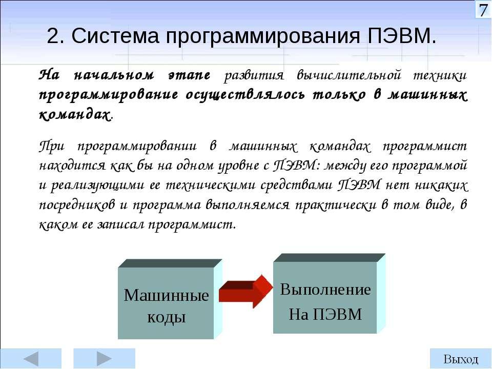 2. Система программирования ПЭВМ. На начальном этапе развития вычислительной ...