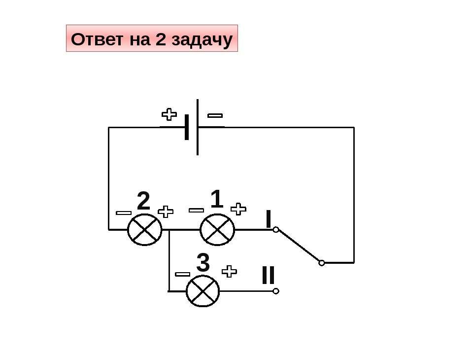 Ответ на 3 задачу II I III