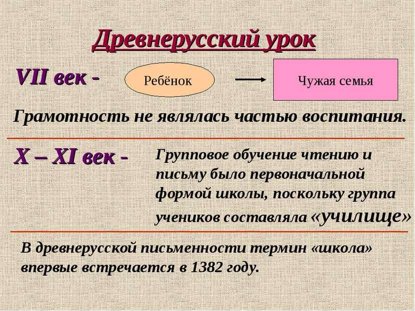 Древнерусский урок Ребёнок VII век - Чужая семья Грамотность не являлась част...