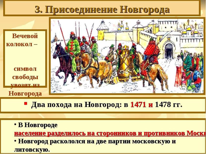 3. Присоединение Новгорода Два похода на Новгород: в 1471 и 1478 гг. Вечевой ...