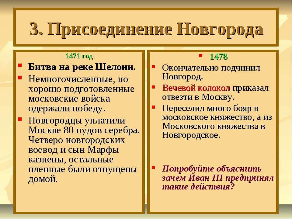 3. Присоединение Новгорода 1471 год Битва на реке Шелони. Немногочисленные, н...