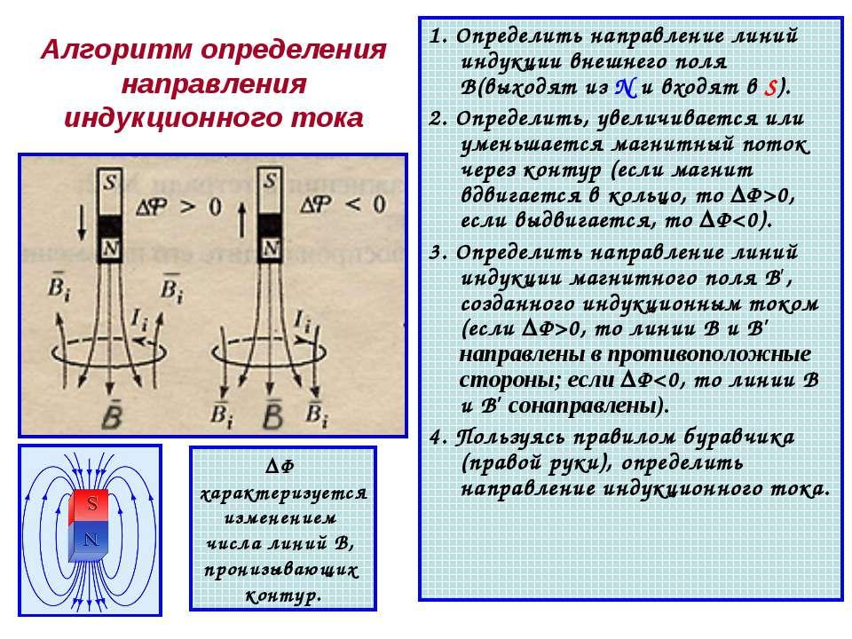 Алгоритм определения направления индукционного тока 1. Определить направление...