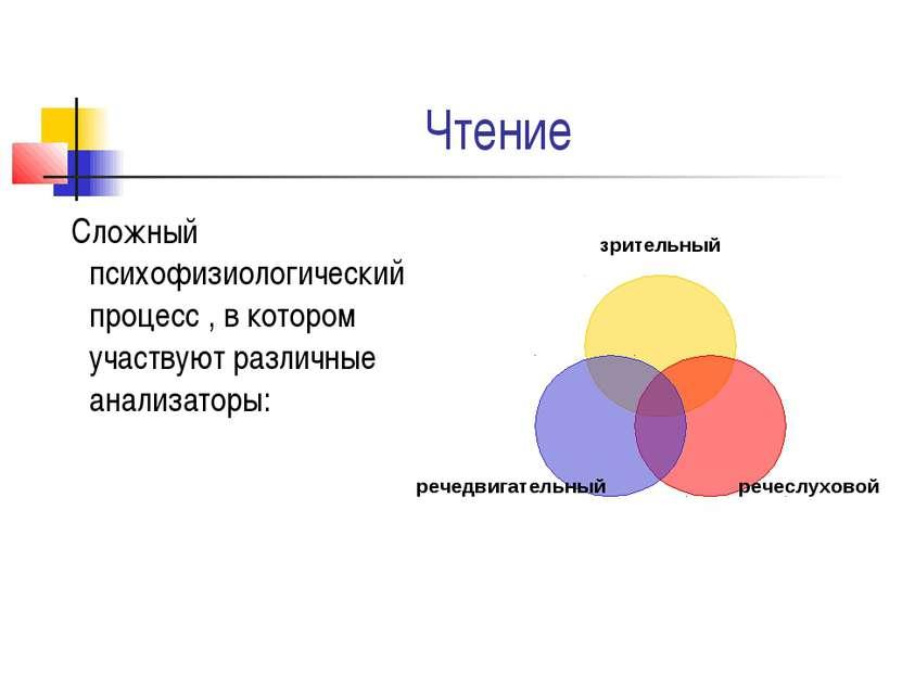 Чтение Сложный психофизиологический процесс , в котором участвуют различные а...