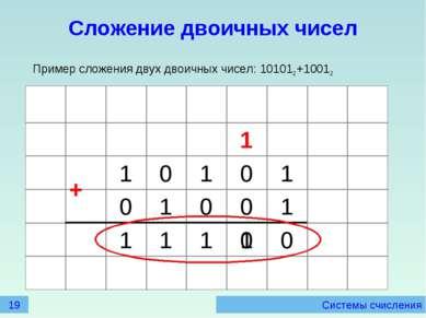 Системы счисления Сложение двоичных чисел 1 1 1 1 1 0 0 0 0 0 0 1 1 1 1 1 + 0...