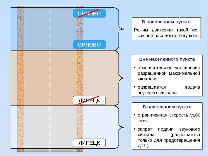 ЛИПЕЦК В населенном пункте ограниченная скорость v≤60 км/ч запрет подачи звук...