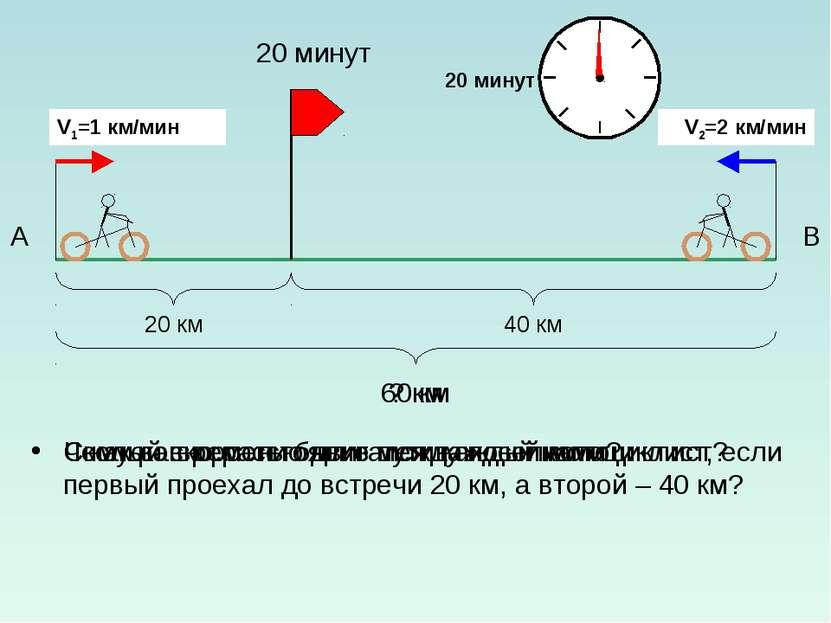 A B 20 минут Сколько времени был в пути каждый мотоциклист? С какой скоростью...