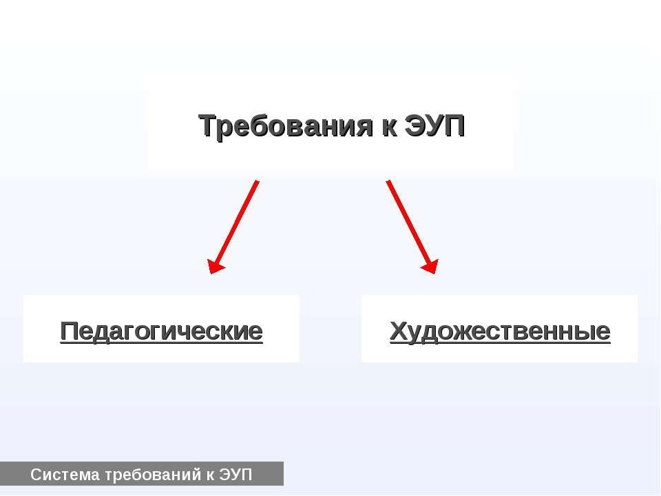 Требования к ЭУП Педагогические Художественные Система требований к ЭУП