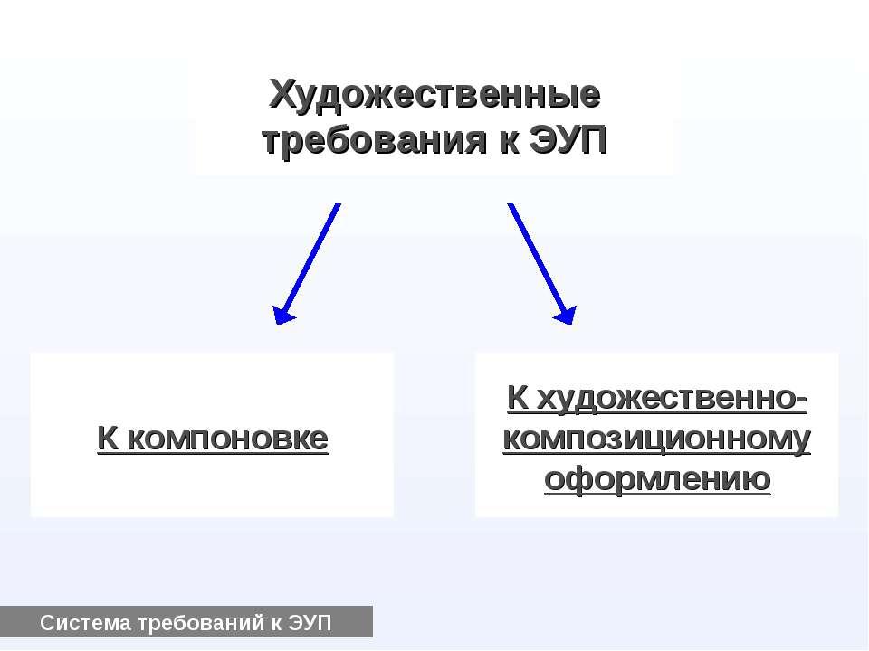 Художественные требования к ЭУП К компоновке К художественно- композиционному...