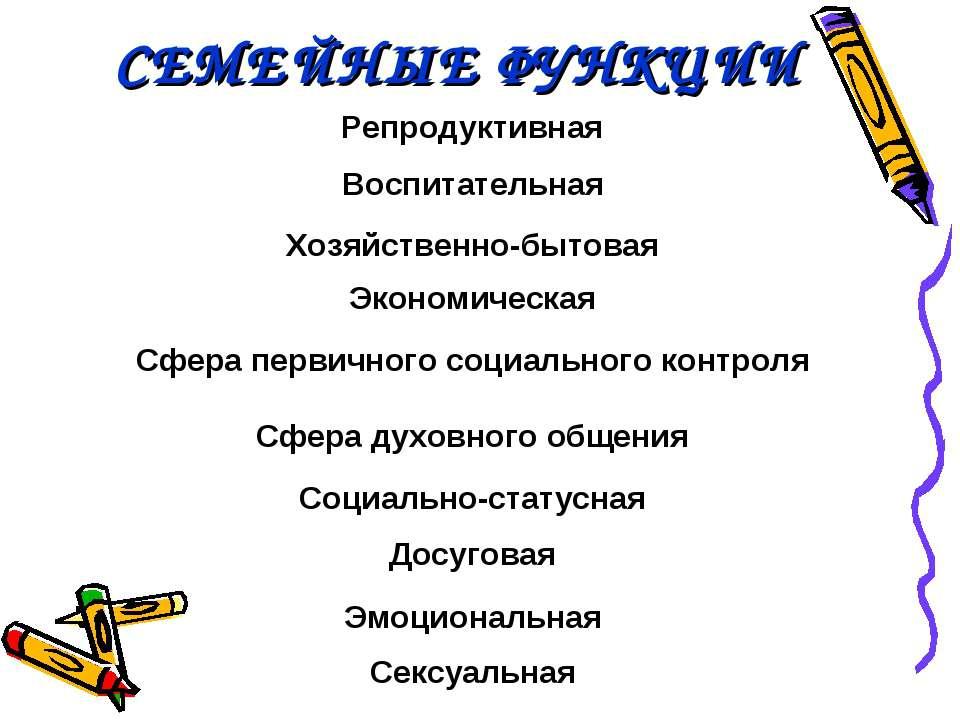 СЕМЕЙНЫЕ ФУНКЦИИ Репродуктивная Воспитательная Хозяйственно-бытовая Экономиче...
