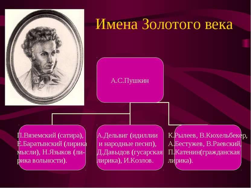 Имена Золотого века