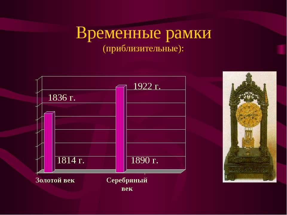 Временные рамки (приблизительные): 1836 г. 1814 г. 1922 г. 1890 г.