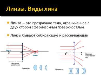 Линза – это прозрачное тело, ограниченное с двух сторон сферическими поверхно...