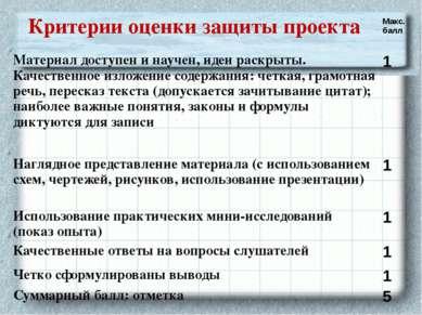 Критерии оценки защиты проекта Макс. балл Материал доступен и научен, идеи ра...