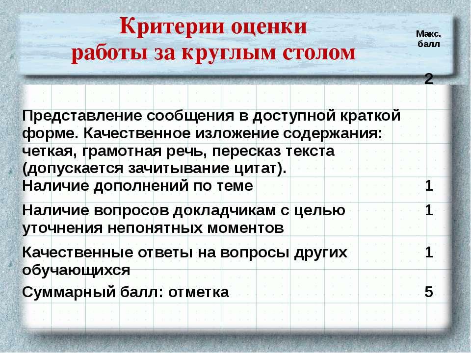 Критерии оценки работы за круглым столом Макс. балл Представление сообщения в...
