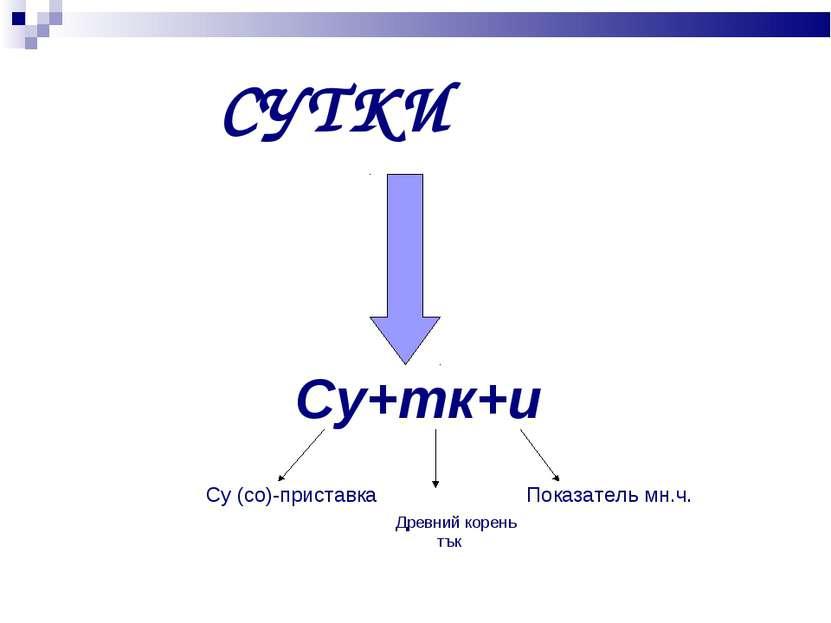 СУТКИ Су+тк+и Су (со)-приставка Древний корень тък Показатель мн.ч.