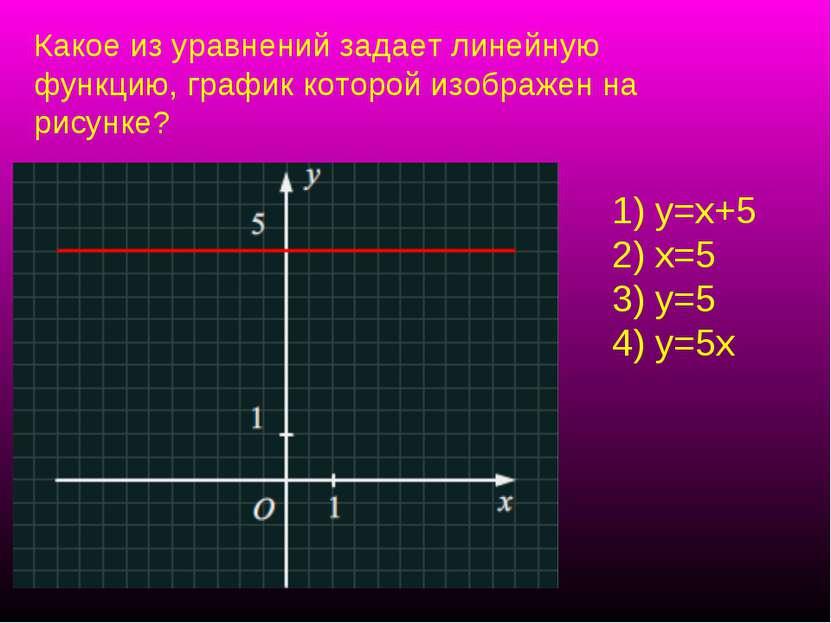 Какое из уравнений задает линейную функцию, график которой изображен на рисун...