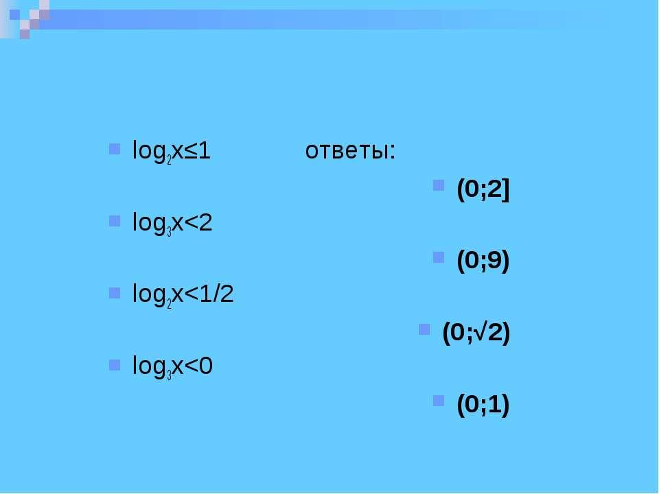 log2x≤1 ответы: (0;2] log3x