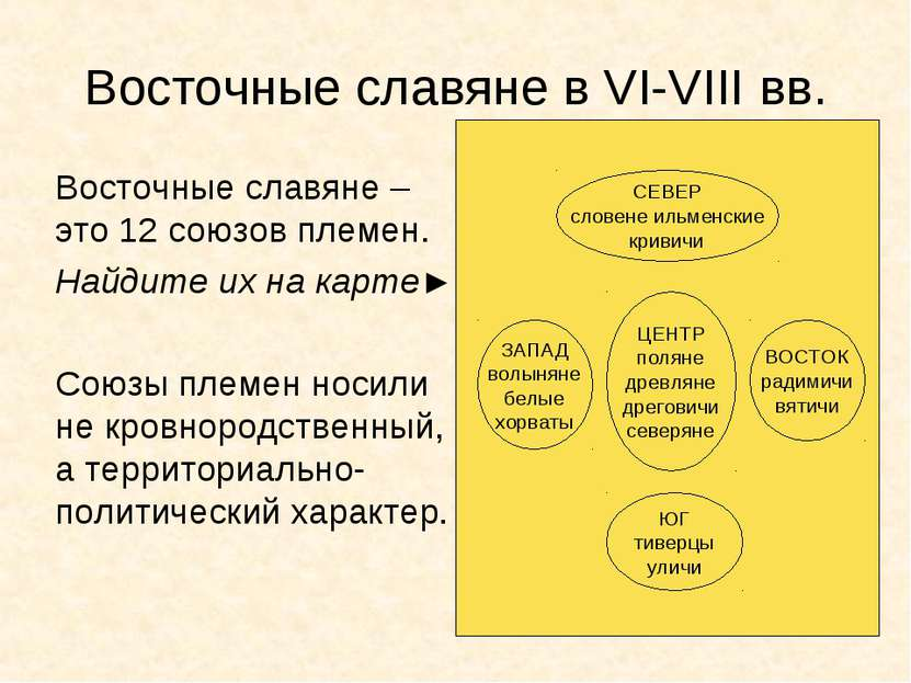 Восточные славяне в VI-VIII вв. Восточные славяне – это 12 союзов племен. Най...