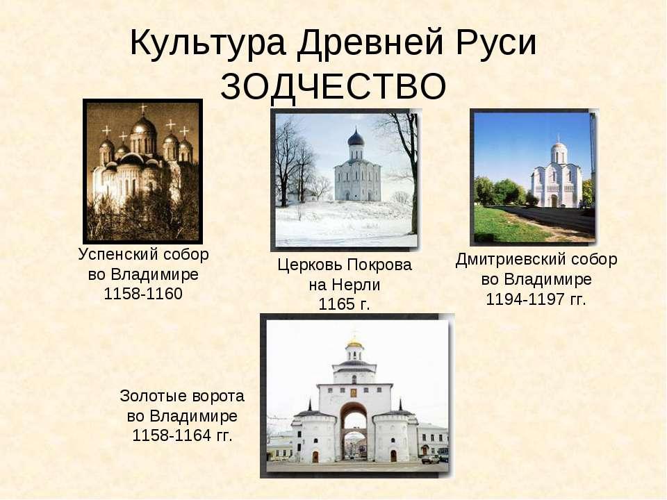 Культура Северо Восточной Руси 14 15 Вв