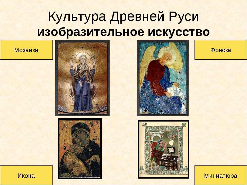 История культуры и искусства реферат
