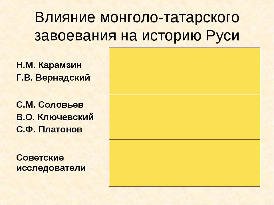 Влияние монголо-татарского завоевания на историю Руси Н.М. Карамзин Г.В. Верн...