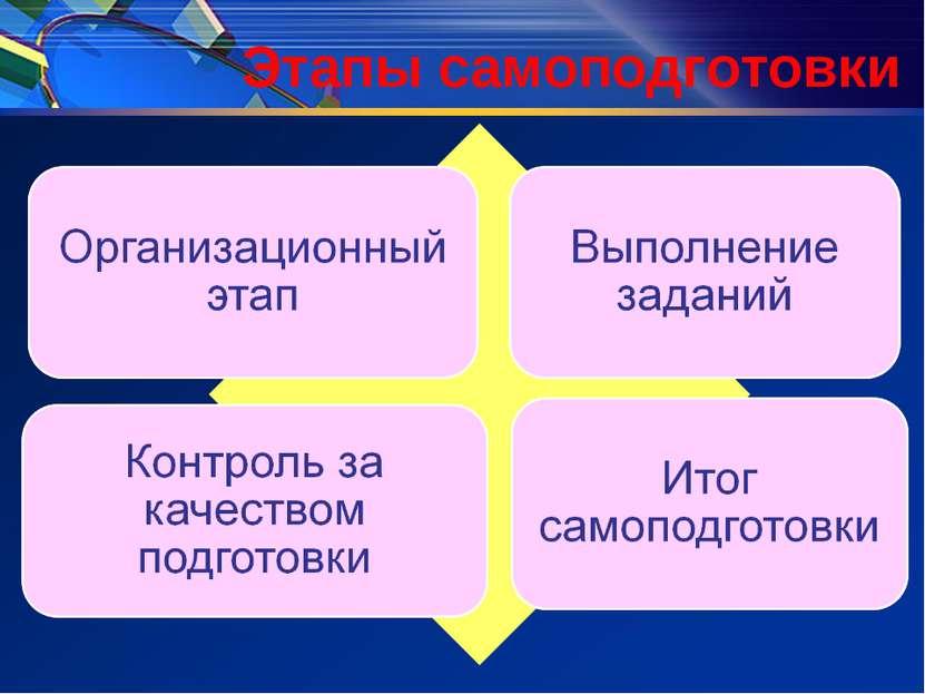 Этапы самоподготовки