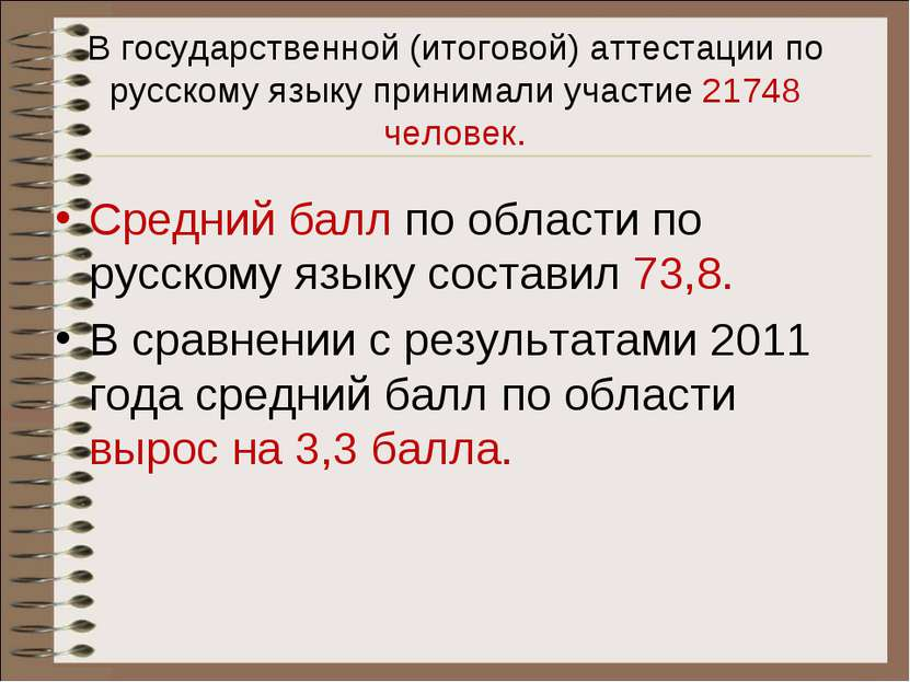 В государственной (итоговой) аттестации по русскому языку принимали участие 2...