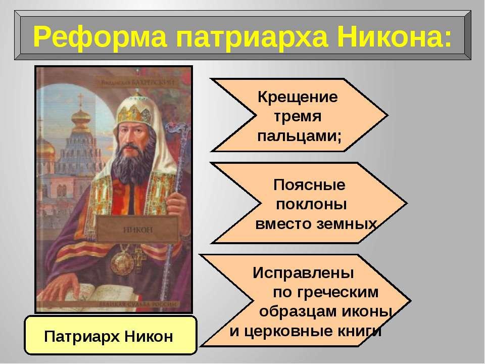 Реформа патриарха Никона: Патриарх Никон Крещение тремя пальцами; Поясные пок...