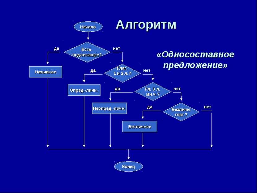 Алгоритм «Односоставное предложение»