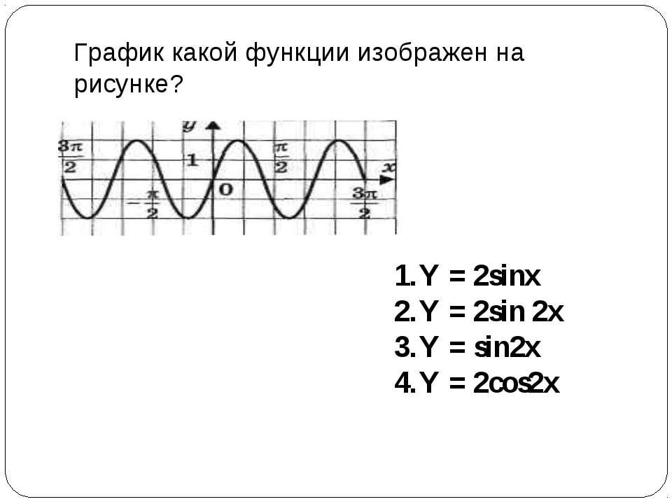 График какой функции изображен на рисунке? Y = 2sinx Y = 2sin 2x Y = sin2x Y ...