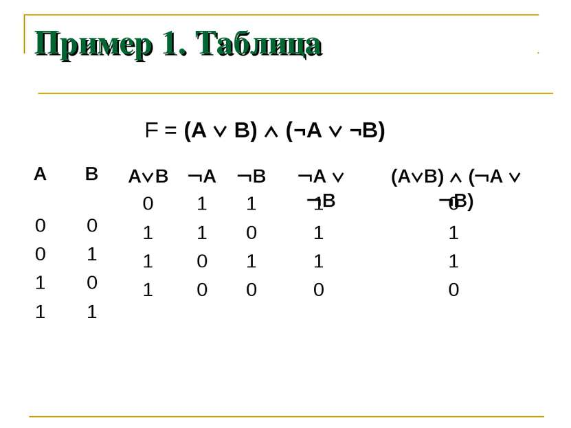 Пример 1. Таблица 0 1 1 1 1 1 0 0 F = (А В) (¬A ¬B) 1 0 1 0 1 1 1 0 0 1 1 0 A...