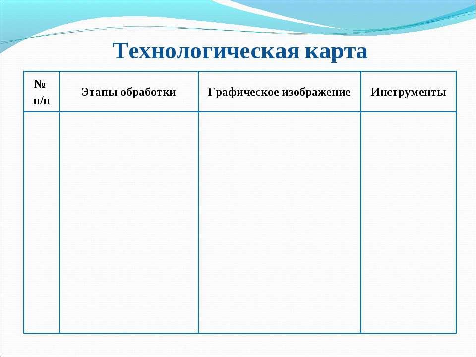 Технологическая карта № п/п Этапы обработки Графическое изображение Инструменты