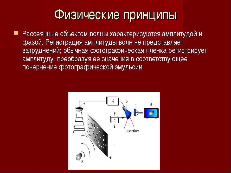 Физические принципы Рассеянные объектом волны характеризуются амплитудой и фа...