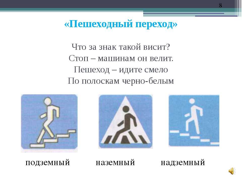 Презентация История Дорожные Знаки