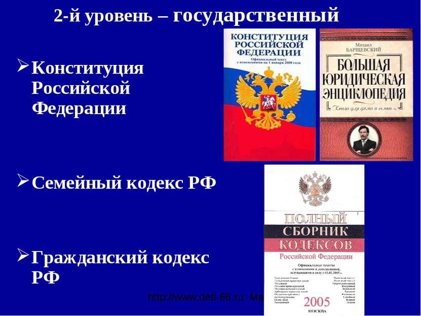 2-й уровень – государственный Конституция Российской Федерации Семейный кодек...